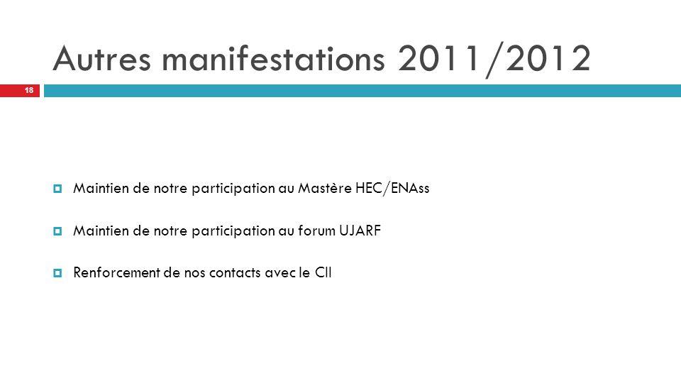 Autres manifestations 2011/2012  Maintien de notre participation au Mastère HEC/ENAss  Maintien de notre participation au forum UJARF  Renforcement de nos contacts avec le CII 18