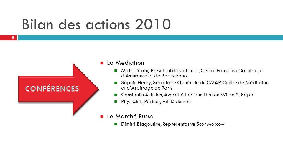 Bilan des actions 2010 La Médiation Michel Yarhi, Président du Cefarea, Centre Français d'Arbitrage d'Assurance et de Réassurance Sophie Henry, Secrét