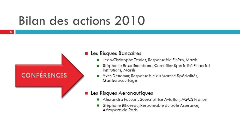 Bilan des actions 2010 Les Risques Bancaires Jean-Christophe Tessier, Responsable FinPro, Marsh Stéphanie Razafinombana, Conseiller Spécialisé Financi