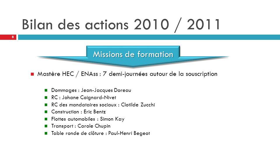 Bilan des actions 2010 / 2011 Mastère HEC / ENAss : 7 demi-journées autour de la souscription Dommages : Jean-Jacques Doreau RC : Johane Coignard-Nive