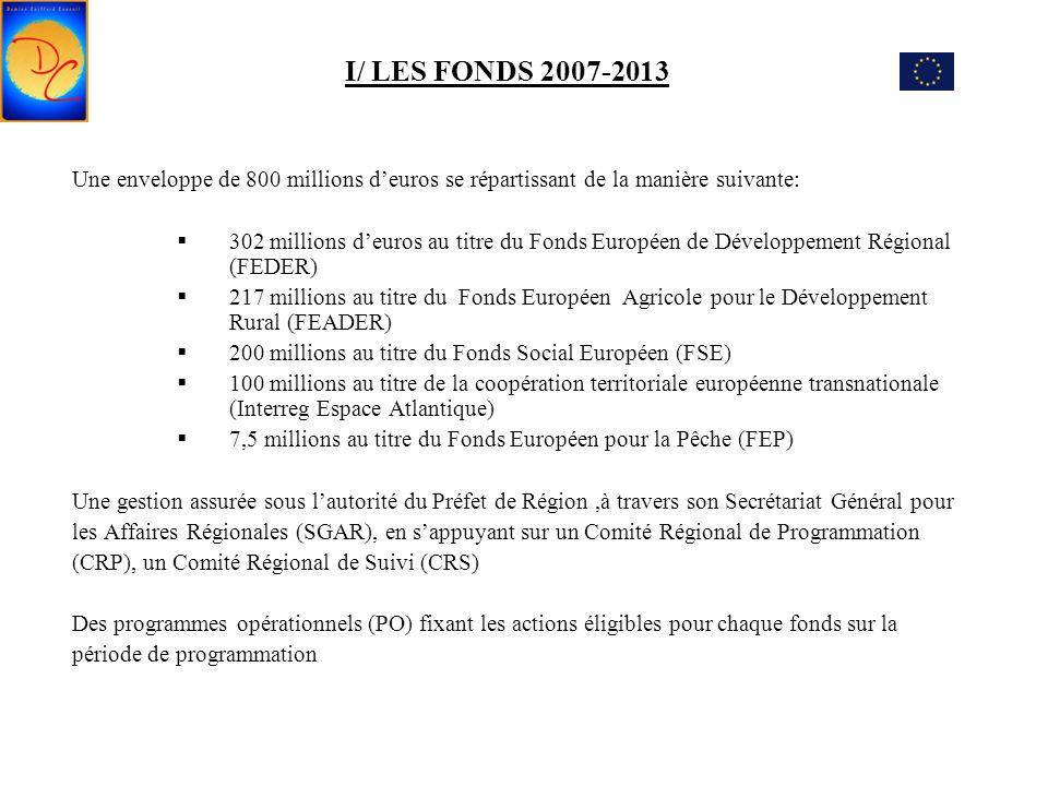 I/ LES FONDS 2007-2013 Une enveloppe de 800 millions d'euros se répartissant de la manière suivante:  302 millions d'euros au titre du Fonds Européen de Développement Régional (FEDER)  217 millions au titre du Fonds Européen Agricole pour le Développement Rural (FEADER)  200 millions au titre du Fonds Social Européen (FSE)  100 millions au titre de la coopération territoriale européenne transnationale (Interreg Espace Atlantique)  7,5 millions au titre du Fonds Européen pour la Pêche (FEP) Une gestion assurée sous l'autorité du Préfet de Région,à travers son Secrétariat Général pour les Affaires Régionales (SGAR), en s'appuyant sur un Comité Régional de Programmation (CRP), un Comité Régional de Suivi (CRS) Des programmes opérationnels (PO) fixant les actions éligibles pour chaque fonds sur la période de programmation