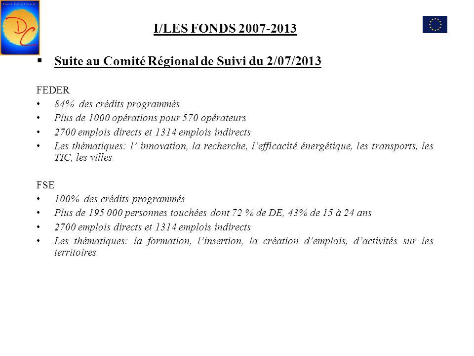 I/LES FONDS 2007-2013  Suite au Comité Régional de Suivi du 2/07/2013 FEDER 84% des crédits programmés Plus de 1000 opérations pour 570 opérateurs 27