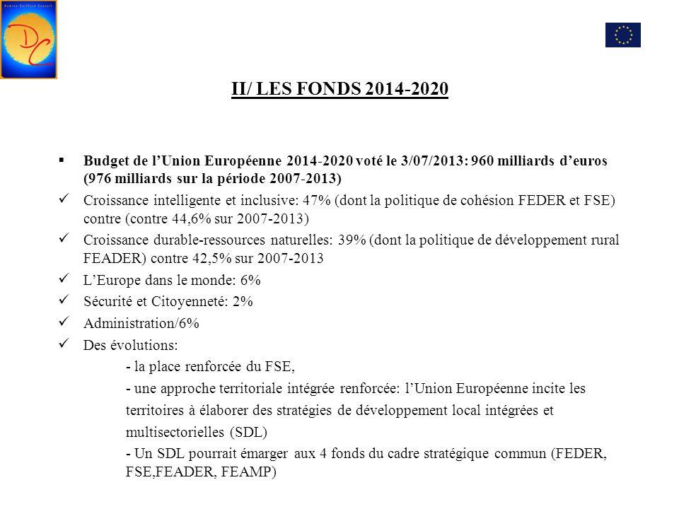 II/ LES FONDS 2014-2020  Budget de l'Union Européenne 2014-2020 voté le 3/07/2013: 960 milliards d'euros (976 milliards sur la période 2007-2013) Croissance intelligente et inclusive: 47% (dont la politique de cohésion FEDER et FSE) contre (contre 44,6% sur 2007-2013) Croissance durable-ressources naturelles: 39% (dont la politique de développement rural FEADER) contre 42,5% sur 2007-2013 L'Europe dans le monde: 6% Sécurité et Citoyenneté: 2% Administration/6% Des évolutions: - la place renforcée du FSE, - une approche territoriale intégrée renforcée: l'Union Européenne incite les territoires à élaborer des stratégies de développement local intégrées et multisectorielles (SDL) - Un SDL pourrait émarger aux 4 fonds du cadre stratégique commun (FEDER, FSE,FEADER, FEAMP)