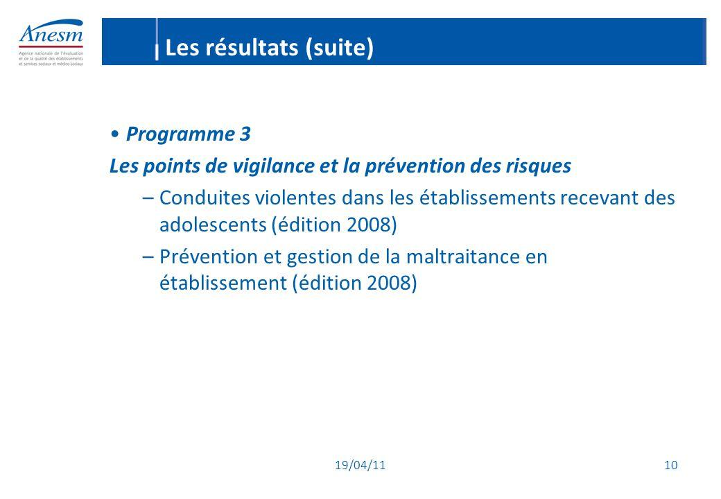 19/04/11 10 Les résultats (suite) Programme 3 Les points de vigilance et la prévention des risques –Conduites violentes dans les établissements receva