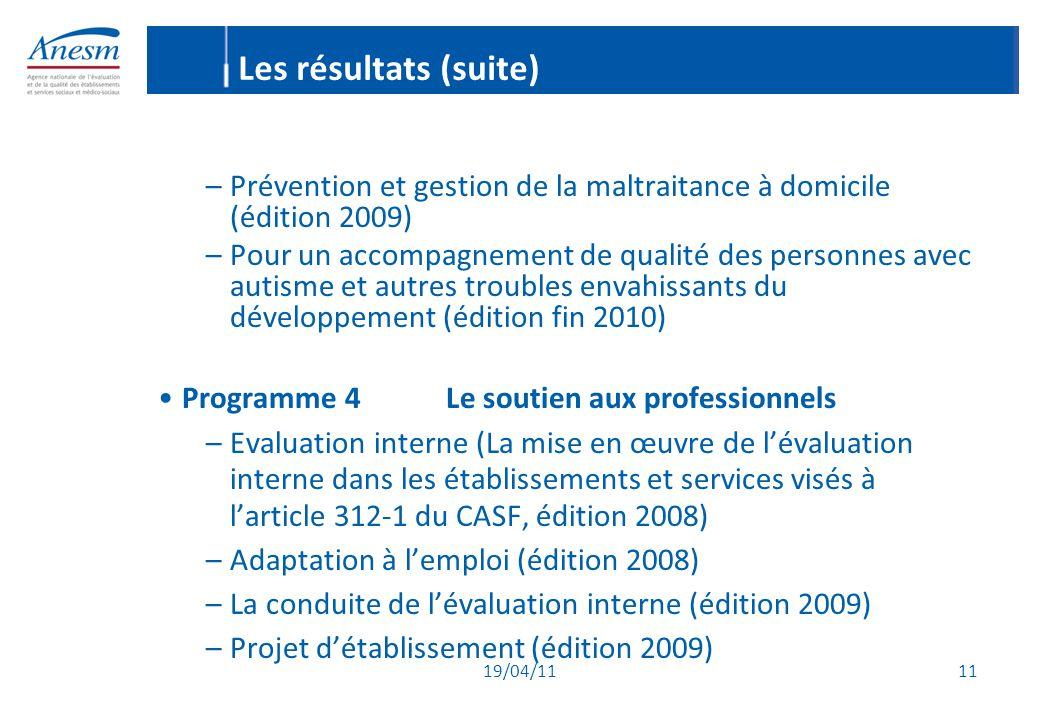 19/04/11 11 Les résultats (suite) –Prévention et gestion de la maltraitance à domicile (édition 2009) –Pour un accompagnement de qualité des personnes