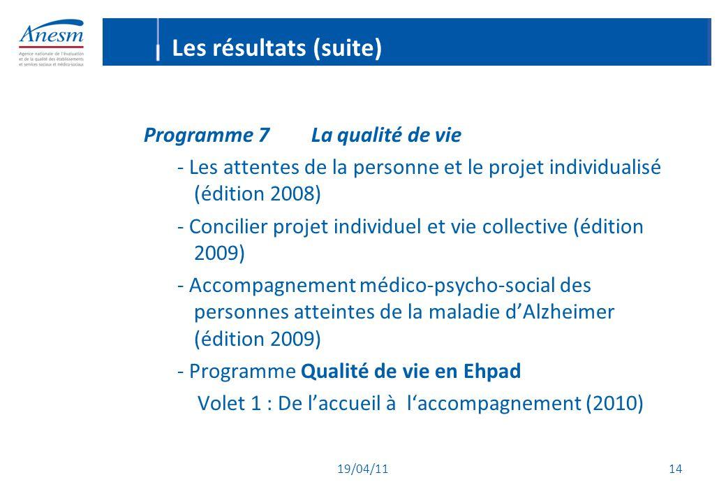 19/04/11 14 Les résultats (suite) Programme 7La qualité de vie - Les attentes de la personne et le projet individualisé (édition 2008) - Concilier pro