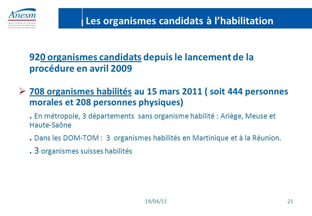19/04/11 21 Les organismes candidats à l'habilitation 920 organismes candidats depuis le lancement de la procédure en avril 2009  708 organismes habi
