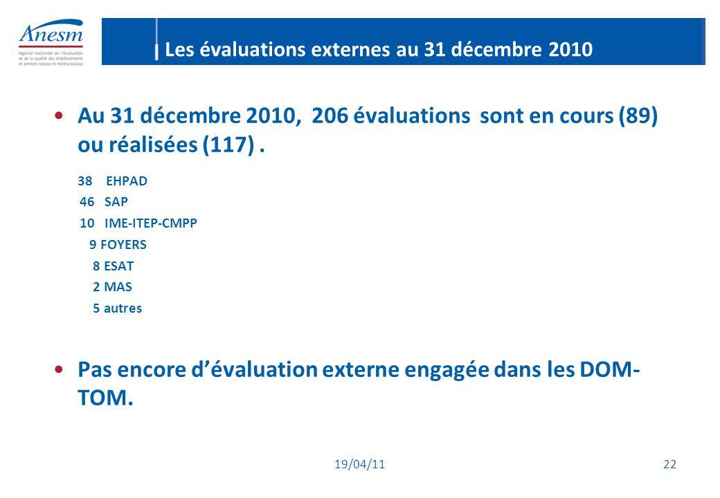 19/04/11 22 Les évaluations externes au 31 décembre 2010 Au 31 décembre 2010, 206 évaluations sont en cours (89) ou réalisées (117). 38 EHPAD 46 SAP 1