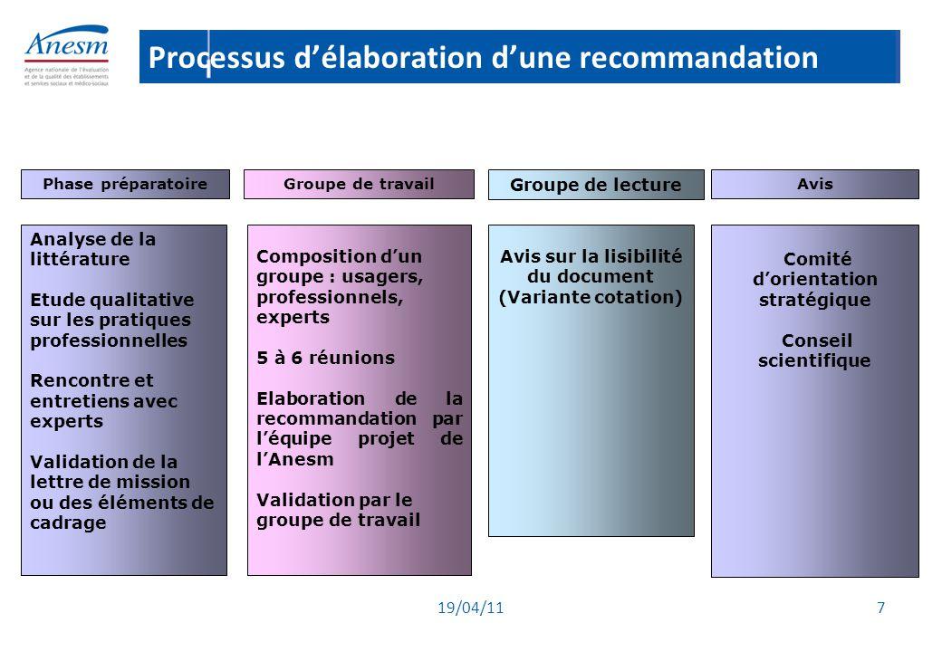 19/04/11 8 Ce sont des repères Niveau de connaissance, au moment de leur élaboration, sur un sujet précis Consensus Déployés dans le contexte habituel des ESSMS Les recommandations : définition et appropriation