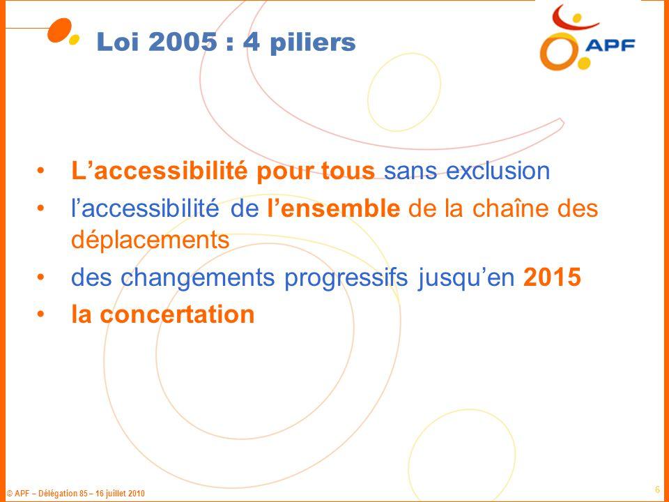 © APF – Délégation 85 – 16 juillet 2010 6 Loi 2005 : 4 piliers L'accessibilité pour tous sans exclusion l'accessibilité de l'ensemble de la chaîne des
