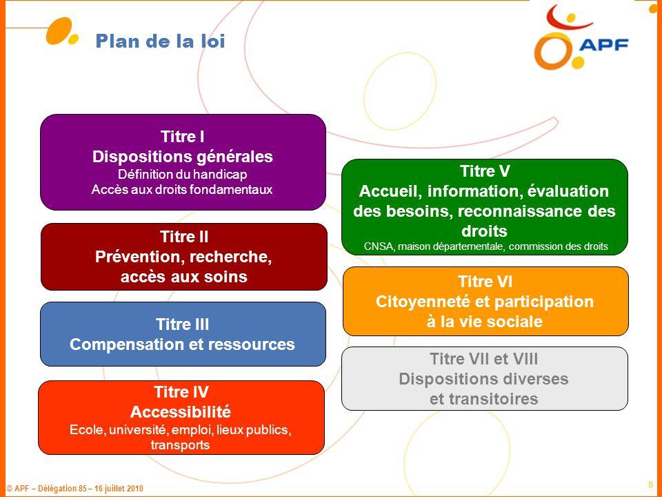 © APF – Délégation 85 – 16 juillet 2010 8 Plan de la loi Titre I Dispositions générales Définition du handicap Accès aux droits fondamentaux Titre II
