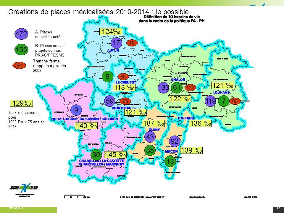 © cg71 - Département de Saône-et-Loire 17 472 A. Places nouvelles actées Créations de places médicalisées 2010-2014 : le possible 59119 133 43 92 155