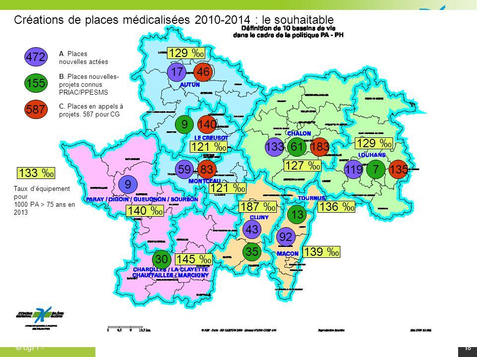 © cg71 - Département de Saône-et-Loire 18 92 17 472 A. Places nouvelles actées Créations de places médicalisées 2010-2014 : le souhaitable 59119 133 4