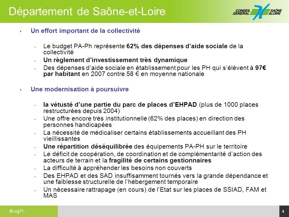 © cg71 - Département de Saône-et-Loire 5 UNE POLITIQUE VOLONTARISTE EN MATIERE DE CREATION DE PLACES (2004-2008) Places d'EHPAD : +650 places Places établissements et services PH: +380 places 2004-2008 Places actées et budgétées à compter de 2009 Places d'EHPAD : +391places Places PH : +409places