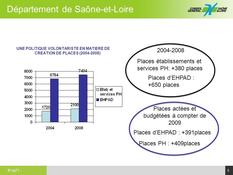 © cg71 - Département de Saône-et-Loire 5 UNE POLITIQUE VOLONTARISTE EN MATIERE DE CREATION DE PLACES (2004-2008) Places d'EHPAD : +650 places Places é
