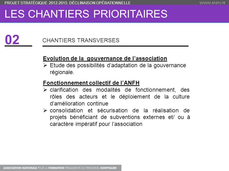 LES CHANTIERS PRIORITAIRES Evolution de la gouvernance de l'association  Etude des possibilités d'adaptation de la gouvernance régionale.