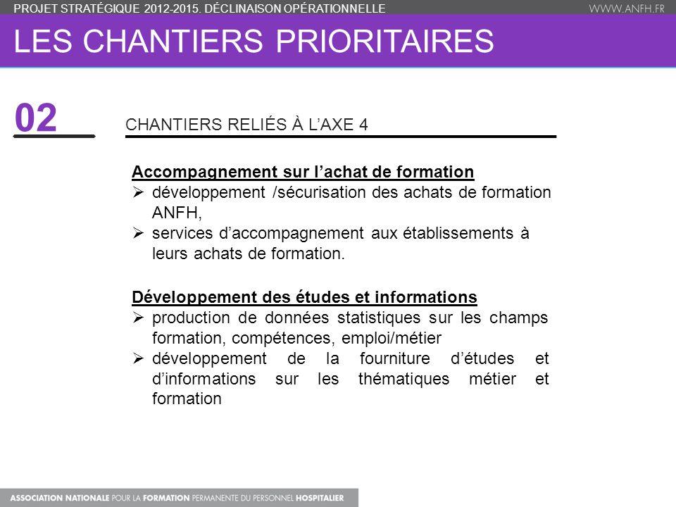 LES CHANTIERS PRIORITAIRES CHANTIERS RELIÉS À L'AXE 4 PROJET STRATÉGIQUE 2012-2015.