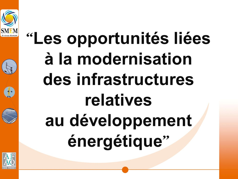 """"""" Les opportunités liées à la modernisation des infrastructures relatives au développement énergétique """""""