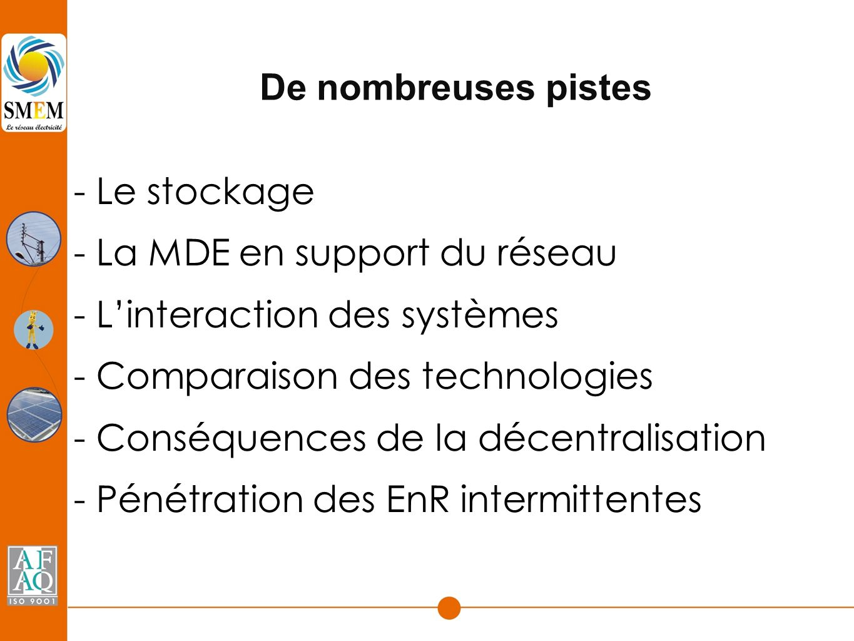De nombreuses pistes - Le stockage - La MDE en support du réseau - L'interaction des systèmes - Comparaison des technologies - Conséquences de la décentralisation - Pénétration des EnR intermittentes