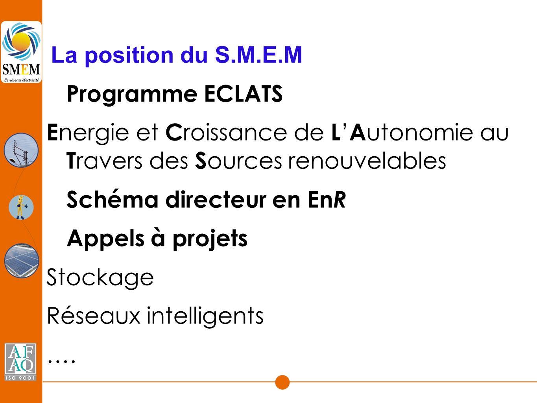La position du S.M.E.M Programme ECLATS E nergie et C roissance de L ' A utonomie au T ravers des S ources renouvelables Schéma directeur en En R Appels à projets Stockage Réseaux intelligents ….