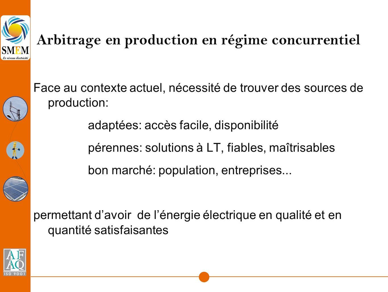 Arbitrage en production en régime concurrentiel Face au contexte actuel, nécessité de trouver des sources de production: adaptées: accès facile, dispo
