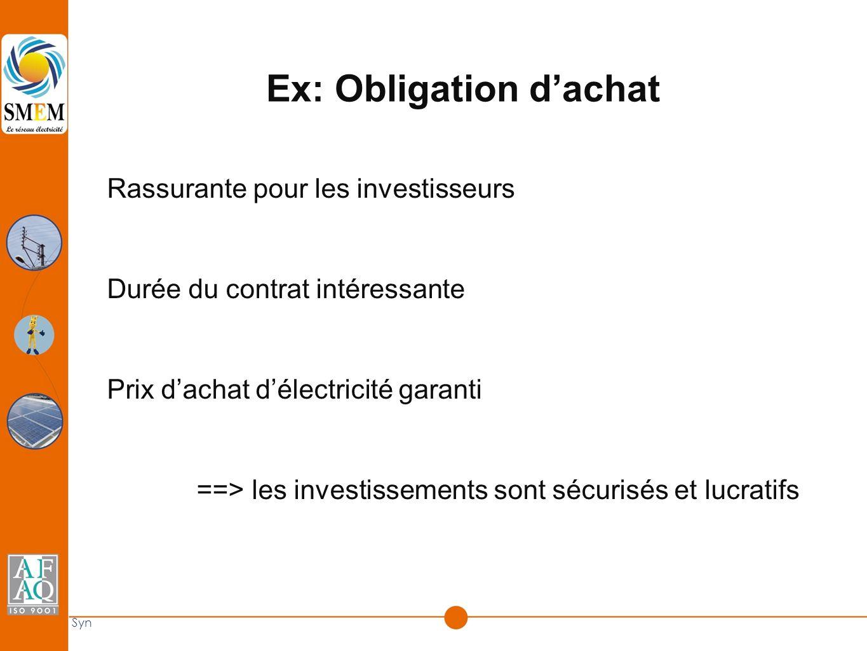 Syn Ex: Obligation d'achat Rassurante pour les investisseurs Durée du contrat intéressante Prix d'achat d'électricité garanti ==> les investissements sont sécurisés et lucratifs