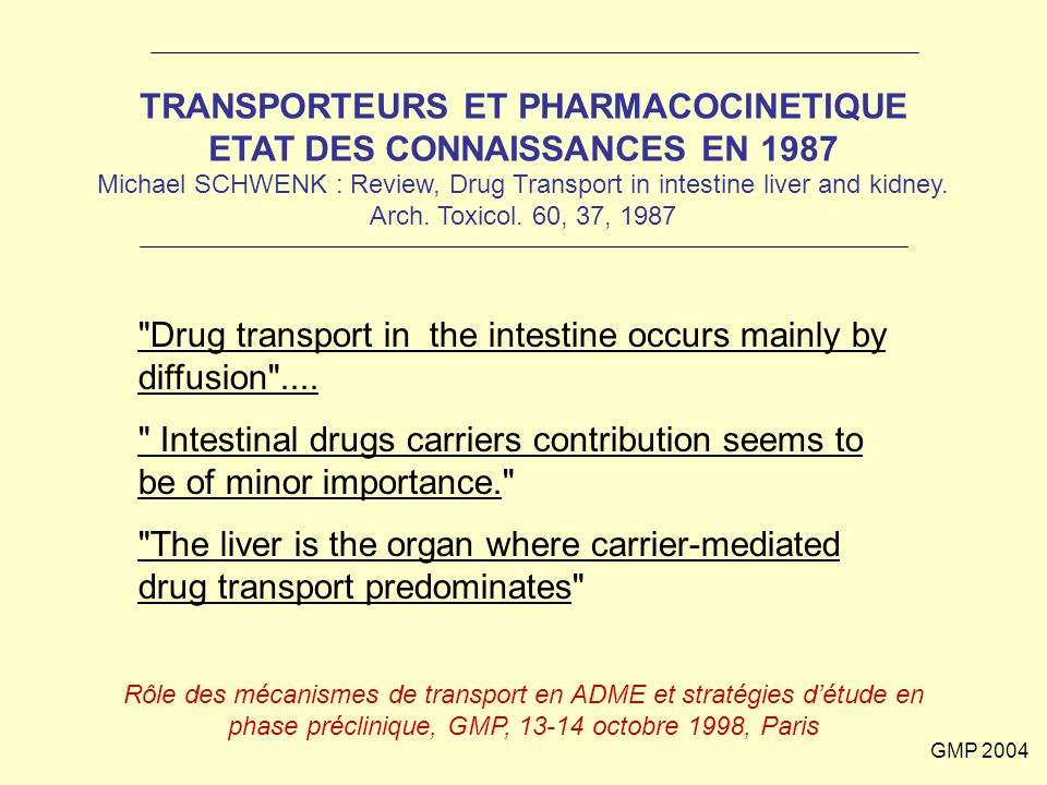 GMP 2004 TRANSPORTEURS ET PHARMACOCINETIQUE ETAT DES CONNAISSANCES EN 1987 Michael SCHWENK : Review, Drug Transport in intestine liver and kidney.