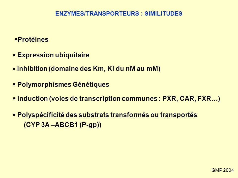 GMP 2004 ENZYMES/TRANSPORTEURS : SIMILITUDES  Protéines  Expression ubiquitaire  Inhibition (domaine des Km, Ki du nM au mM)  Induction (voies de