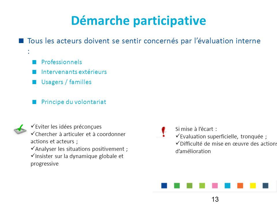 Démarche participative  Tous les acteurs doivent se sentir concernés par l'évaluation interne :  Professionnels  Intervenants extérieurs  Usagers