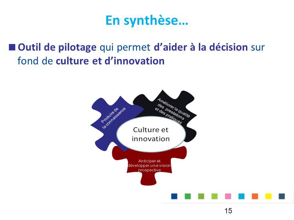 En synthèse…  Outil de pilotage qui permet d'aider à la décision sur fond de culture et d'innovation 15