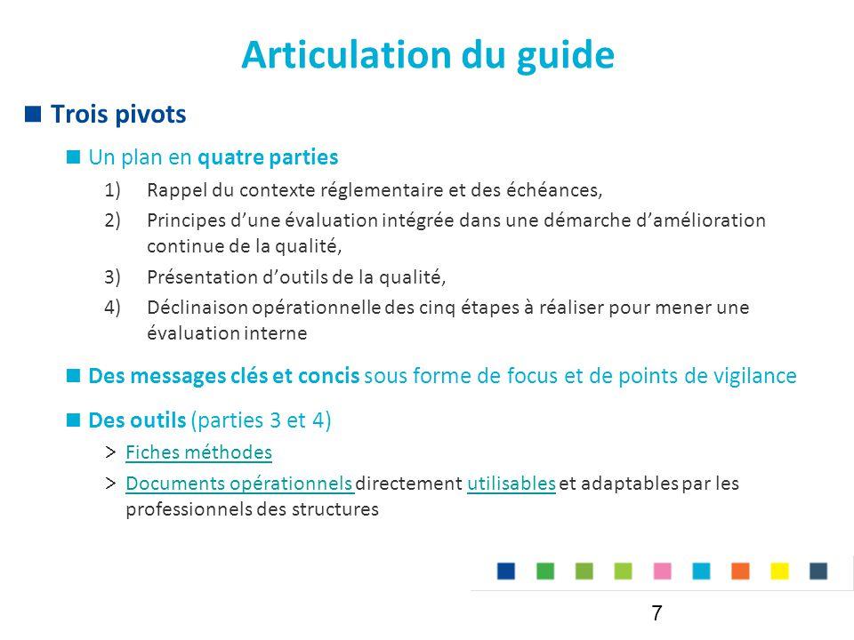 Articulation du guide  Trois pivots  Un plan en quatre parties 1)Rappel du contexte réglementaire et des échéances, 2)Principes d'une évaluation intégrée dans une démarche d'amélioration continue de la qualité, 3)Présentation d'outils de la qualité, 4)Déclinaison opérationnelle des cinq étapes à réaliser pour mener une évaluation interne  Des messages clés et concis sous forme de focus et de points de vigilance  Des outils (parties 3 et 4)  Fiches méthodes Fiches méthodes  Documents opérationnels directement utilisables et adaptables par les professionnels des structures Documents opérationnels utilisables 7