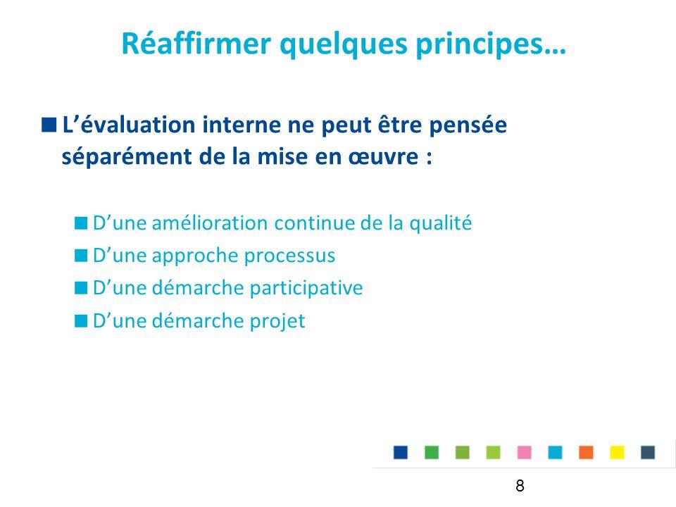 Réaffirmer quelques principes…  L'évaluation interne ne peut être pensée séparément de la mise en œuvre :  D'une amélioration continue de la qualité