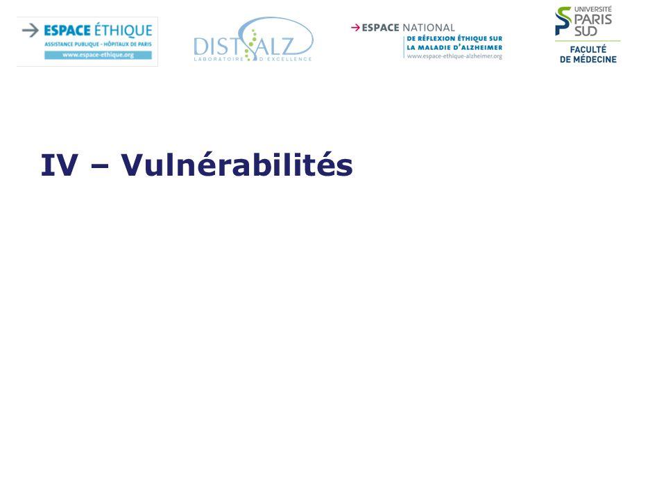 IV – Vulnérabilités