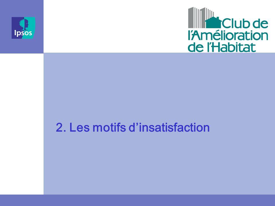 2. Les motifs d'insatisfaction