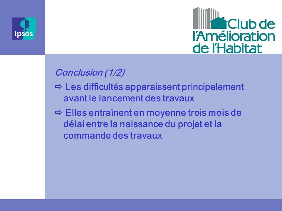 Conclusion (1/2)  Les difficultés apparaissent principalement avant le lancement des travaux  Elles entraînent en moyenne trois mois de délai entre la naissance du projet et la commande des travaux