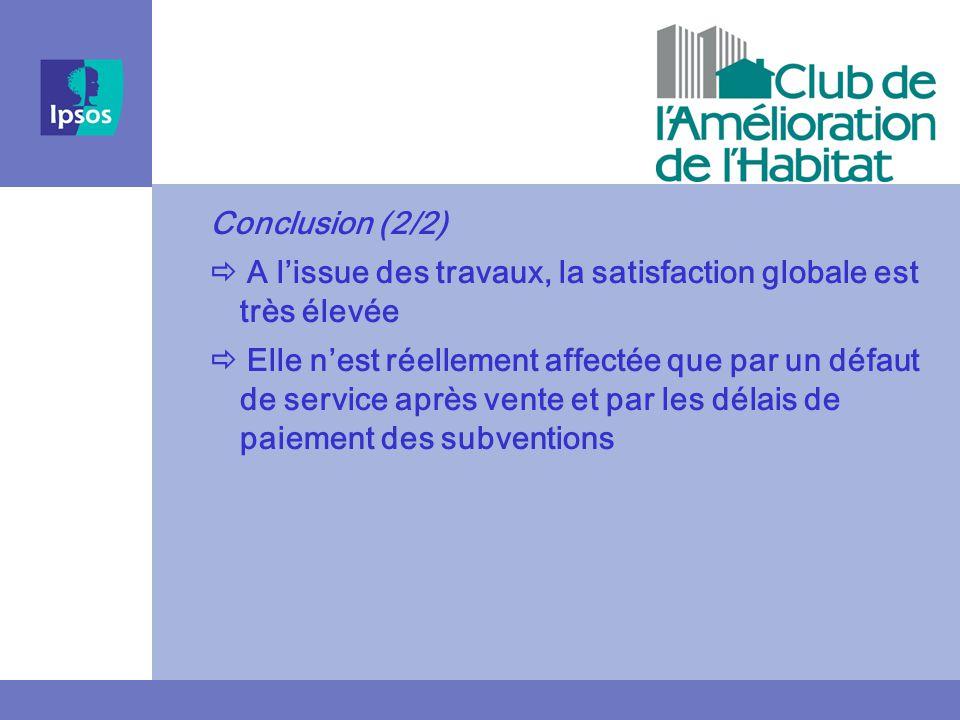 Conclusion (2/2)  A l'issue des travaux, la satisfaction globale est très élevée  Elle n'est réellement affectée que par un défaut de service après vente et par les délais de paiement des subventions