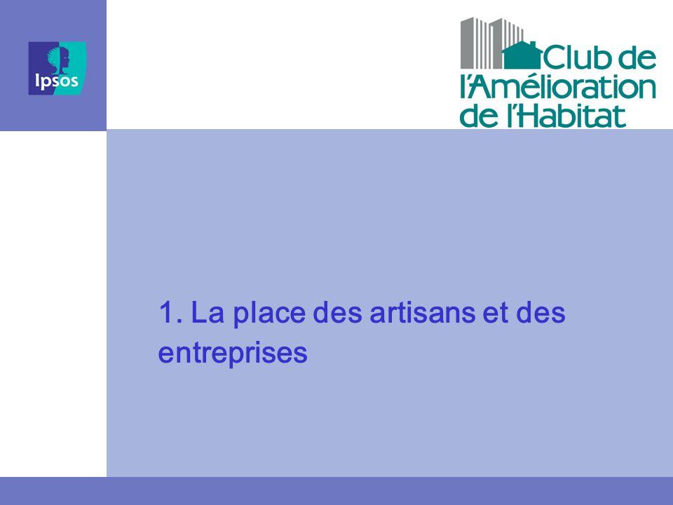 1. La place des artisans et des entreprises