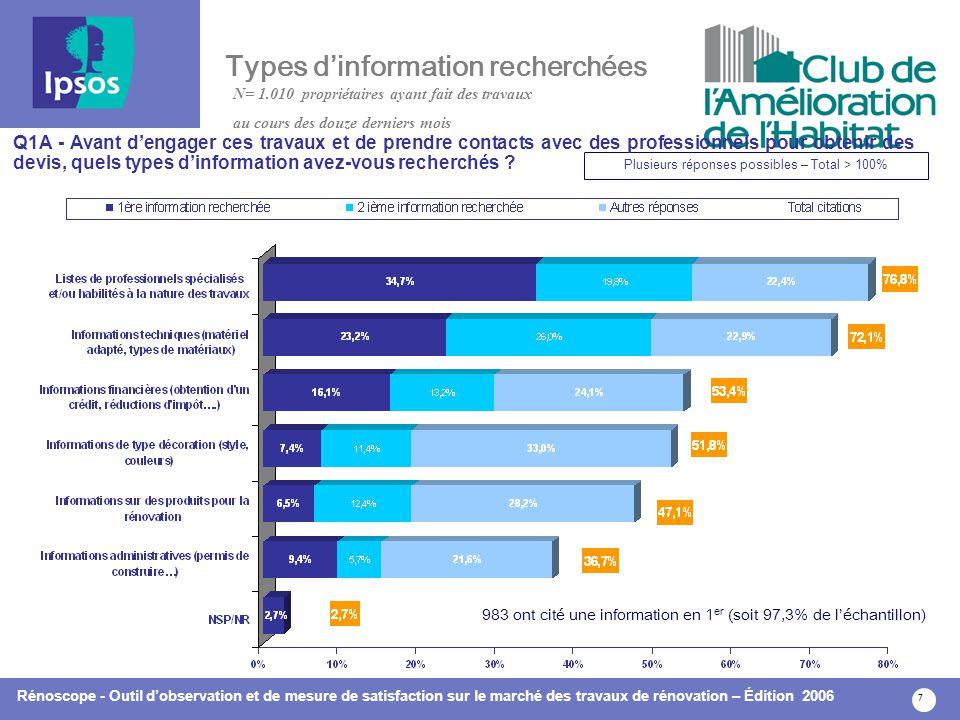 2.2 La recherche de professionnels et l'obtention des devis