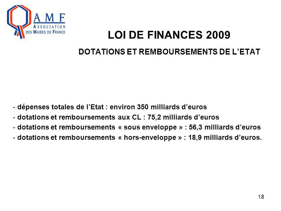18 LOI DE FINANCES 2009 DOTATIONS ET REMBOURSEMENTS DE L'ETAT - dépenses totales de l'Etat : environ 350 milliards d'euros - dotations et remboursemen