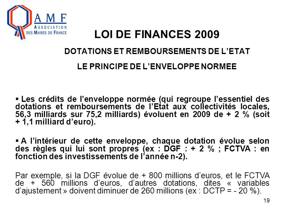 19 LOI DE FINANCES 2009 DOTATIONS ET REMBOURSEMENTS DE L'ETAT LE PRINCIPE DE L'ENVELOPPE NORMEE  Les crédits de l'enveloppe normée (qui regroupe l'es