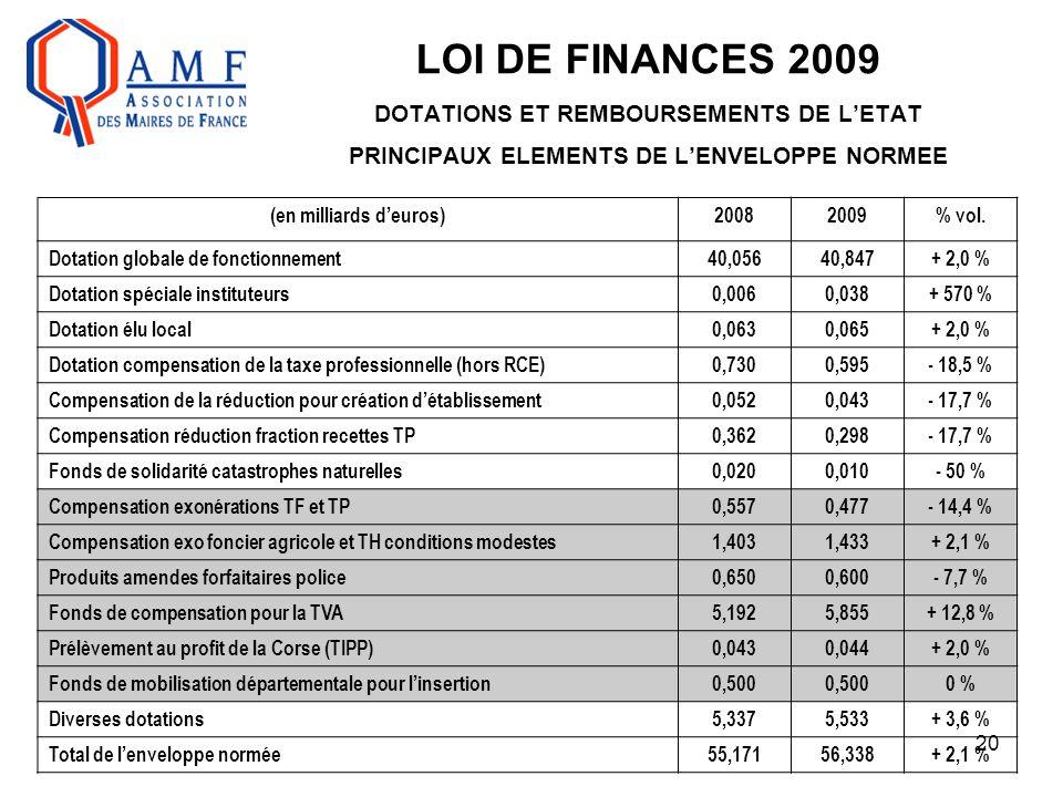 20 LOI DE FINANCES 2009 DOTATIONS ET REMBOURSEMENTS DE L'ETAT PRINCIPAUX ELEMENTS DE L'ENVELOPPE NORMEE (en milliards d'euros)20082009% vol. Dotation