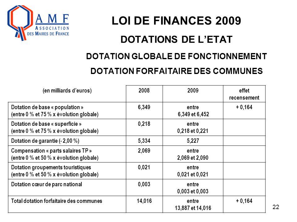 22 LOI DE FINANCES 2009 DOTATIONS DE L'ETAT DOTATION GLOBALE DE FONCTIONNEMENT DOTATION FORFAITAIRE DES COMMUNES (en milliards d'euros)20082009effet r