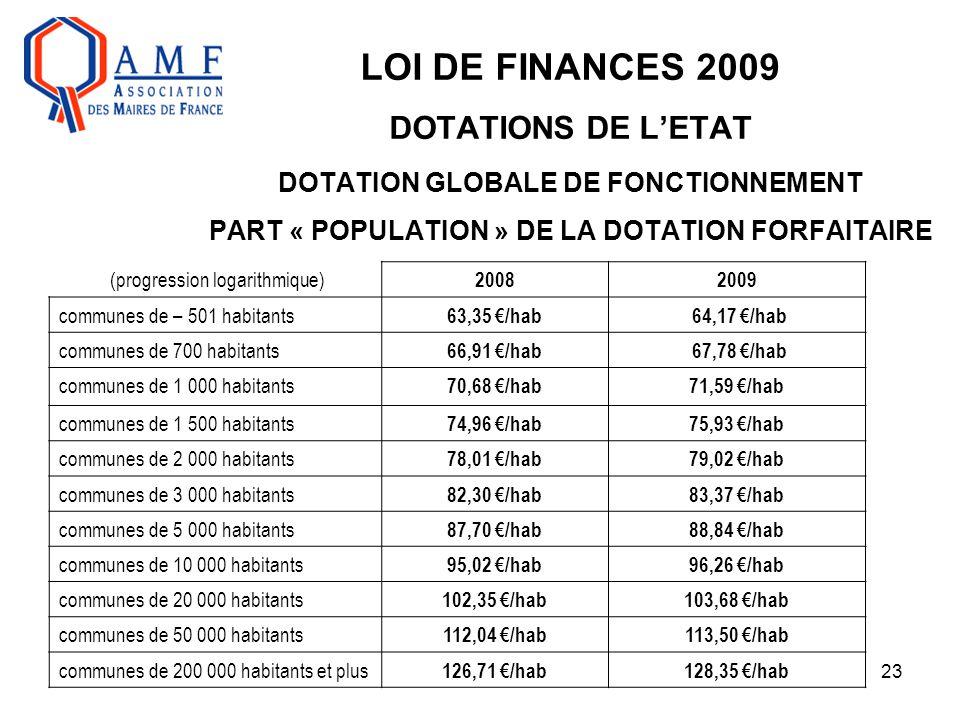 23 LOI DE FINANCES 2009 DOTATIONS DE L'ETAT DOTATION GLOBALE DE FONCTIONNEMENT PART « POPULATION » DE LA DOTATION FORFAITAIRE (progression logarithmiq
