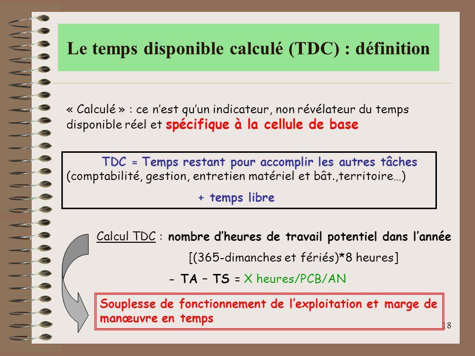 18 Le temps disponible calculé (TDC) : définition TDC = Temps restant pour accomplir les autres tâches (comptabilité, gestion, entretien matériel et b