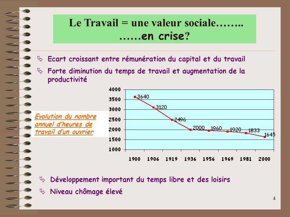4 Le Travail = une valeur sociale…….. …… en crise ?  Développement important du temps libre et des loisirs  Niveau chômage élevé  Ecart croissant e