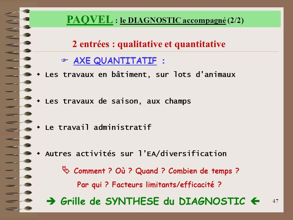 47 PAQVEL : le DIAGNOSTIC accompagné (2/2) 2 entrées : qualitative et quantitative  AXE QUANTITATIF :  L es travaux en bâtiment, sur lots d'animaux