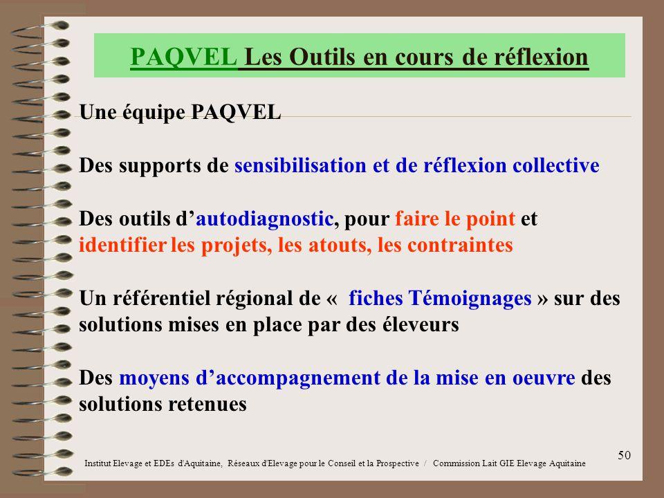 50 PAQVEL Les Outils en cours de réflexion Une équipe PAQVEL Des supports de sensibilisation et de réflexion collective Des outils d'autodiagnostic, p