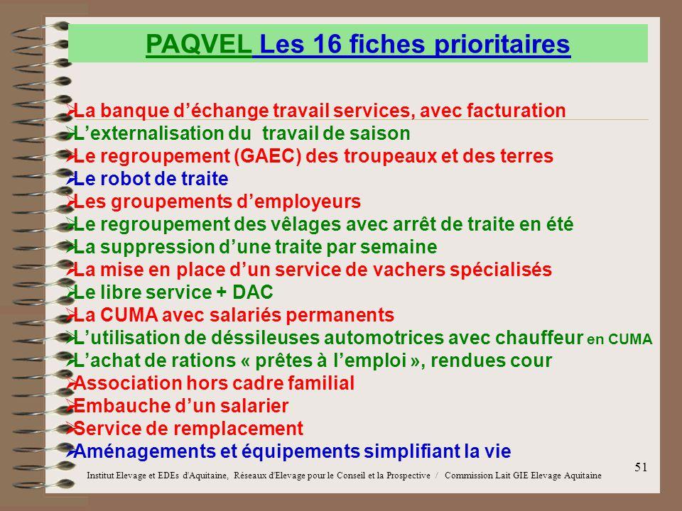 51  La banque d'échange travail services, avec facturation  L'externalisation du travail de saison  Le regroupement (GAEC) des troupeaux et des ter