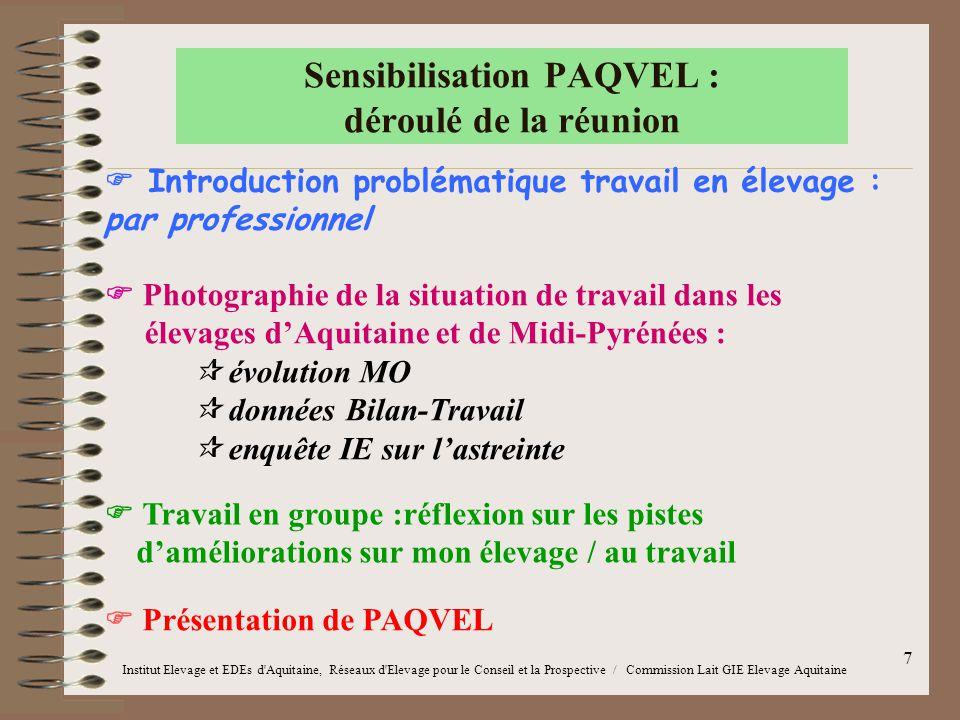 7 Sensibilisation PAQVEL : déroulé de la réunion Institut Elevage et EDEs d'Aquitaine, Réseaux d'Elevage pour le Conseil et la Prospective / Commissio