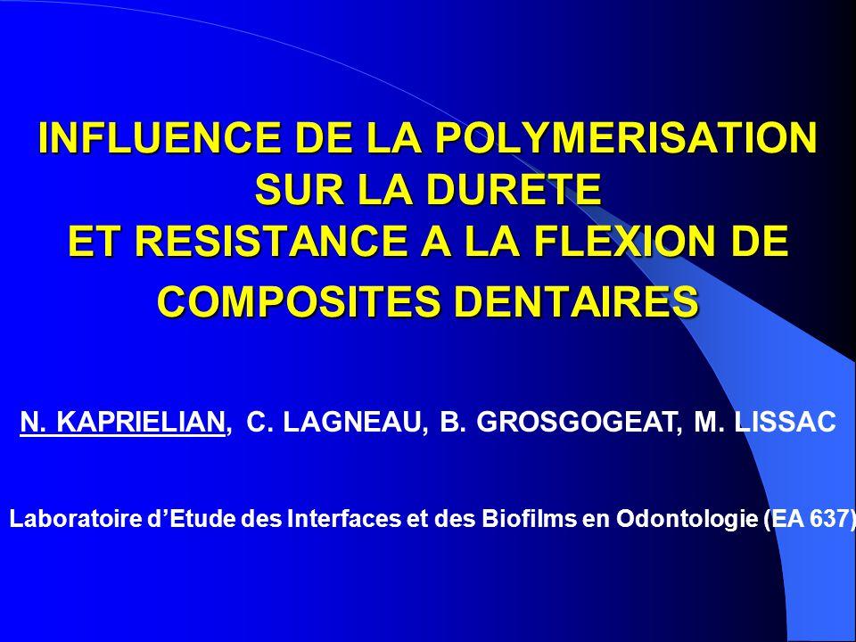 INFLUENCE DE LA POLYMERISATION SUR LA DURETE ET RESISTANCE A LA FLEXION DE COMPOSITES DENTAIRES N. KAPRIELIAN, C. LAGNEAU, B. GROSGOGEAT, M. LISSAC La